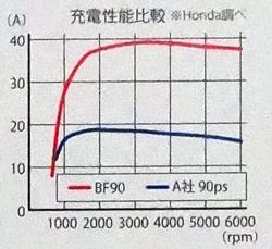 bf100_2.jpg