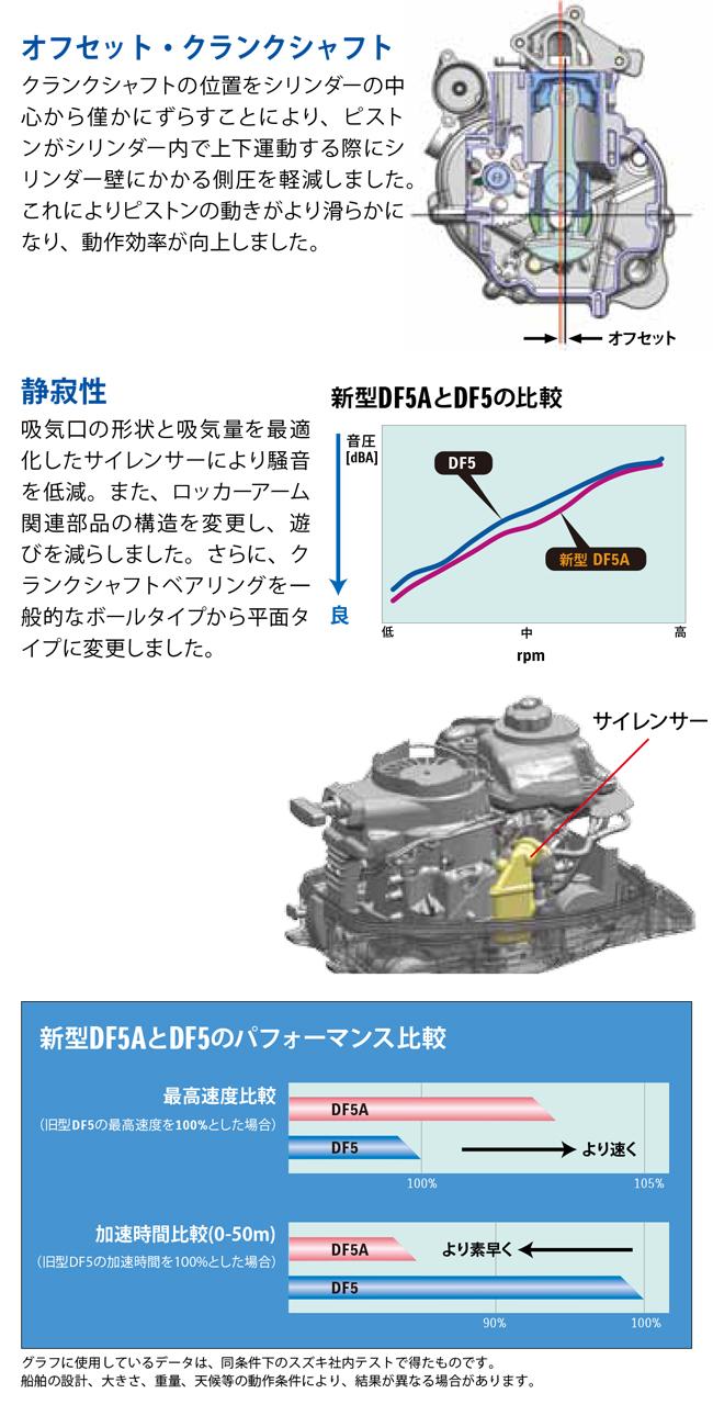 df5a_new-2.jpg