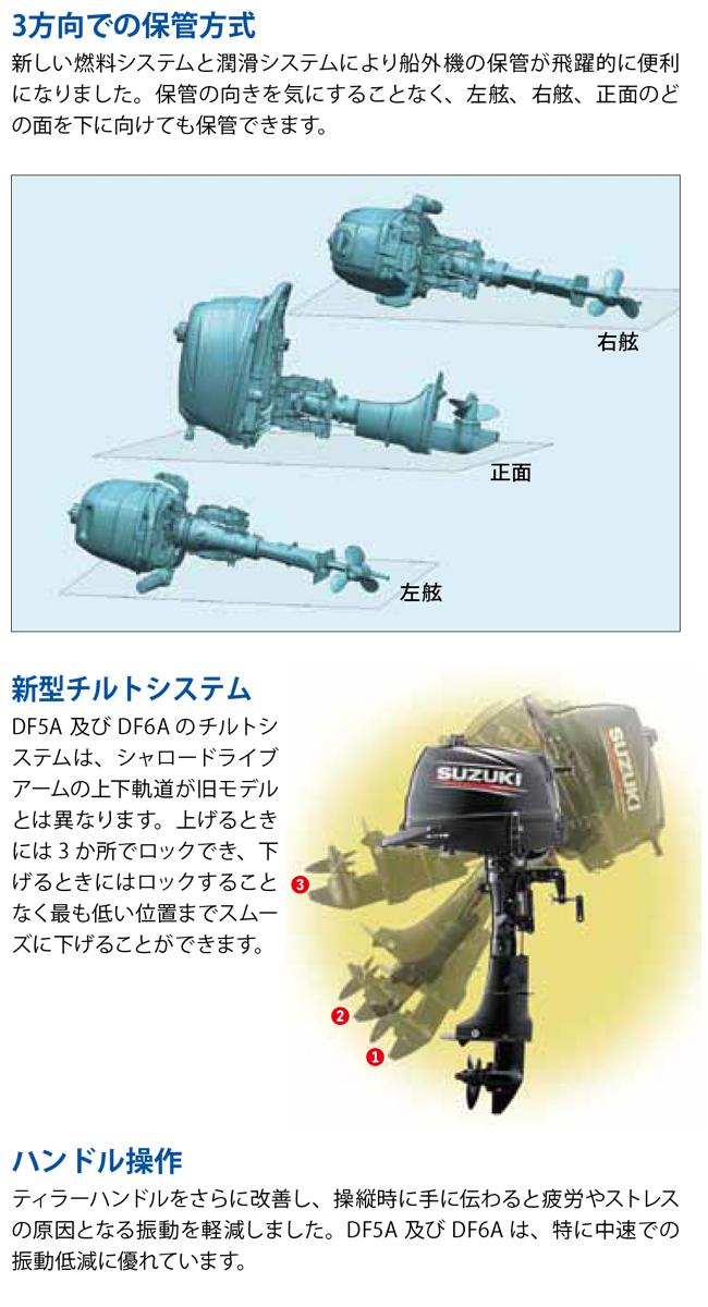 df5a_new-3.jpg