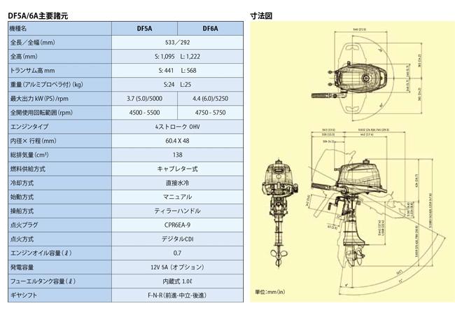 df5a_new-5.jpg